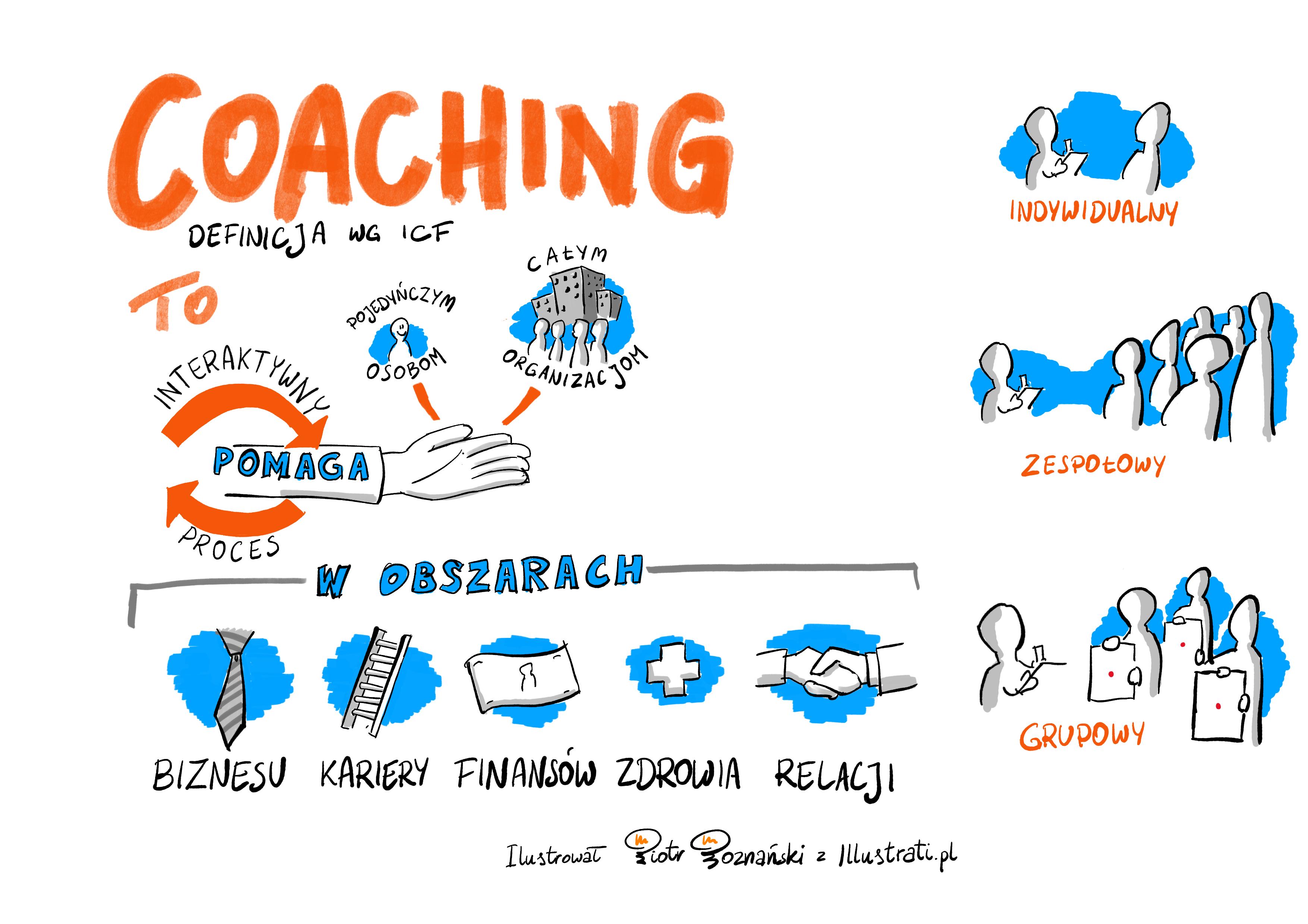 Warsztaty z Narzędzi Coacha Grupowego w Bielsku-Białej. Niedziela 24.09.2017
